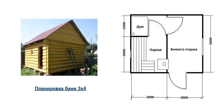 По Вашему желанию в типовой проект бани 3х4 могут вноситься изменения - 13 Декабря 2013 - Blog - Torgimosmetro